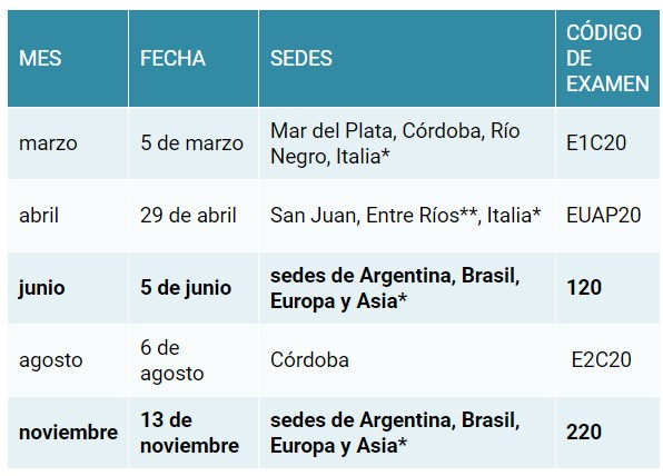 Calendario CELU 2020